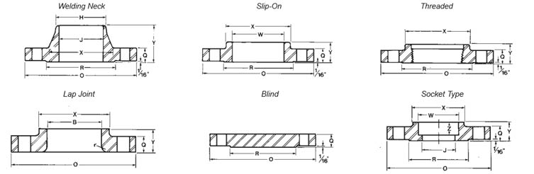 class 300 flange dimensions